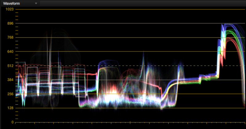 Waveform_Slog3 0